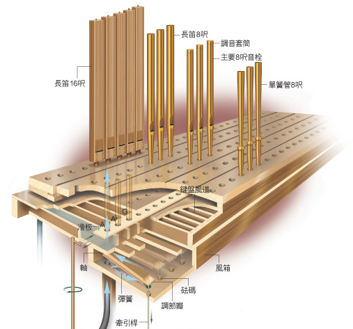 手风琴什么原理_手风琴
