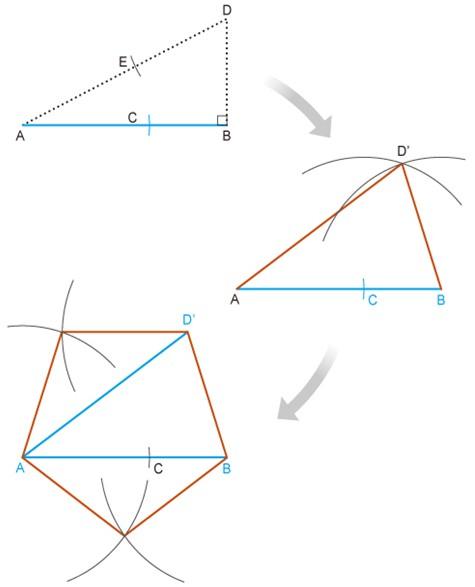 利用黄金分割点画出正五边形的步骤.(电脑绘图:姚裕评)